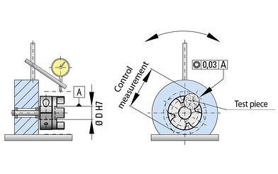 concentricity measurement